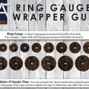 famous smoke cigar ring gauge tool
