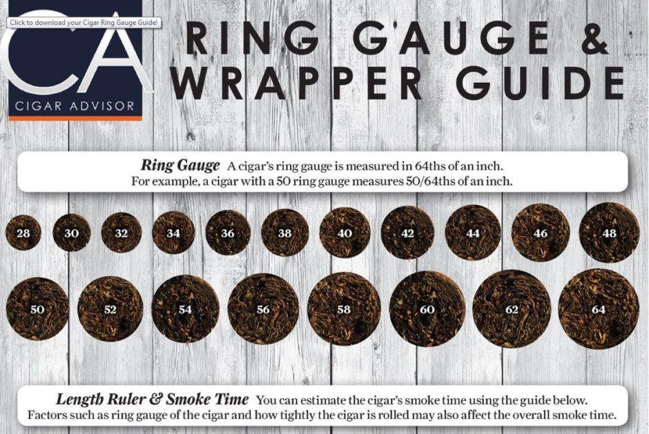 famous smoke cigar ring gauge tool